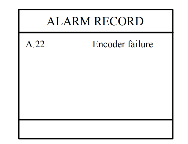 Alarm record of E21